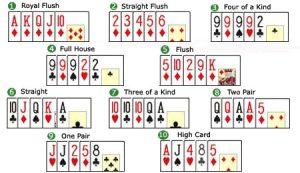pokerio-kombinacijos